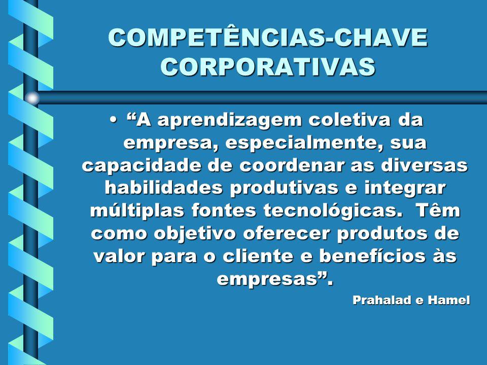 COMPETÊNCIAS-CHAVE CORPORATIVAS