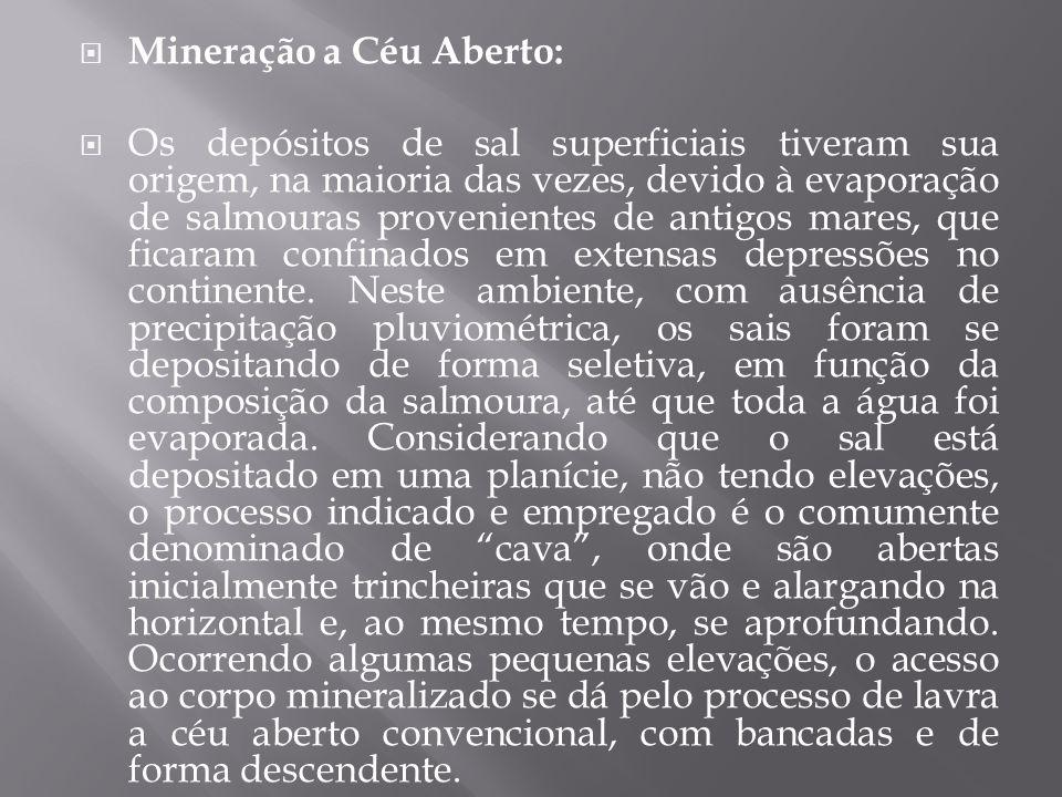Mineração a Céu Aberto: