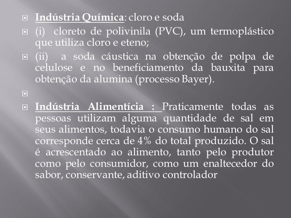Indústria Química: cloro e soda