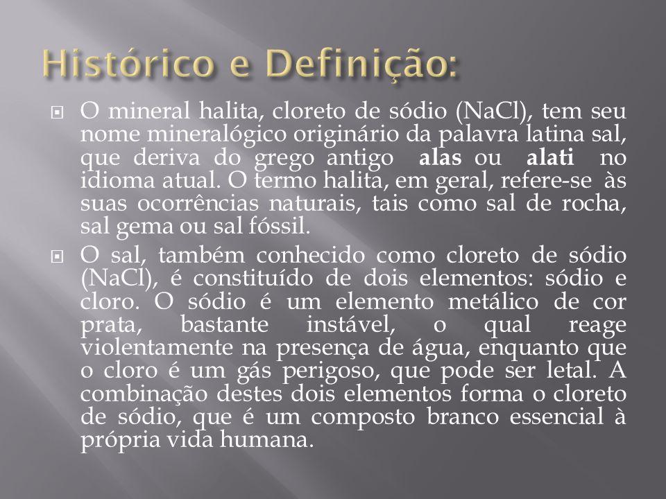 Histórico e Definição: