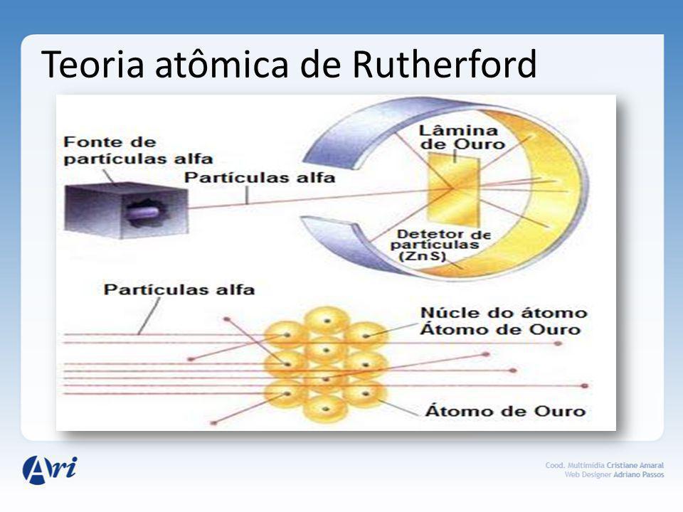 Teoria atômica de Rutherford