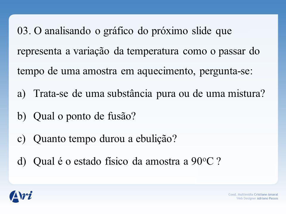03. O analisando o gráfico do próximo slide que representa a variação da temperatura como o passar do tempo de uma amostra em aquecimento, pergunta-se: