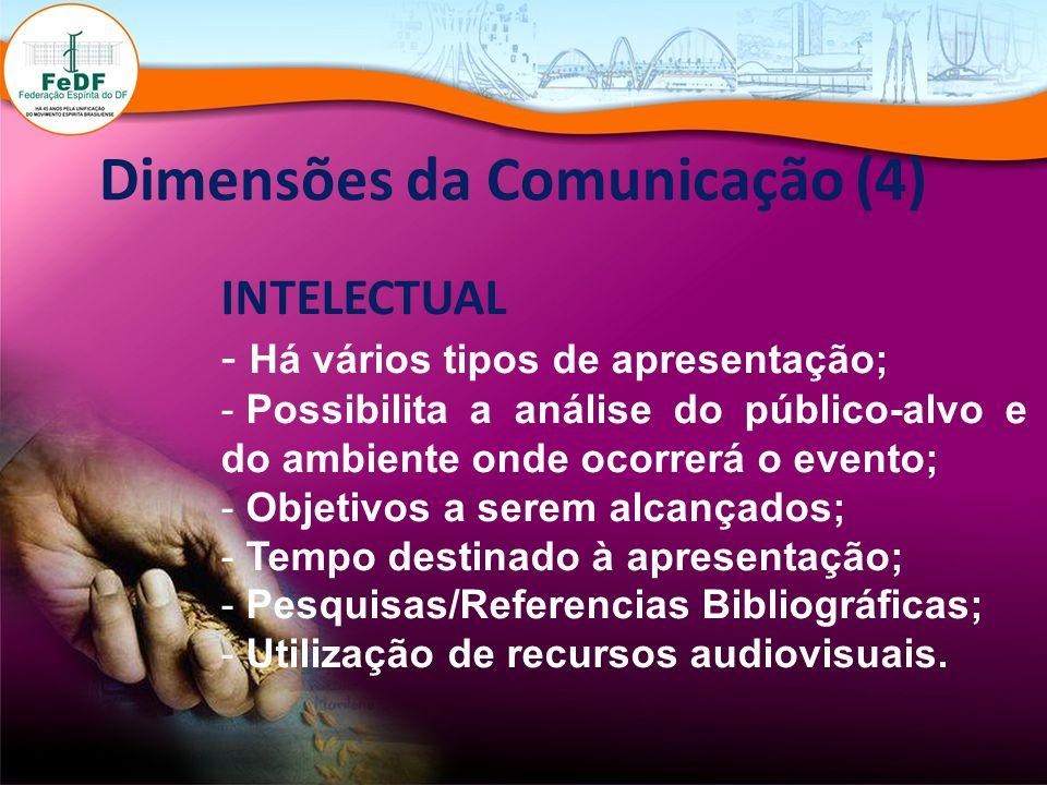 Dimensões da Comunicação (4)