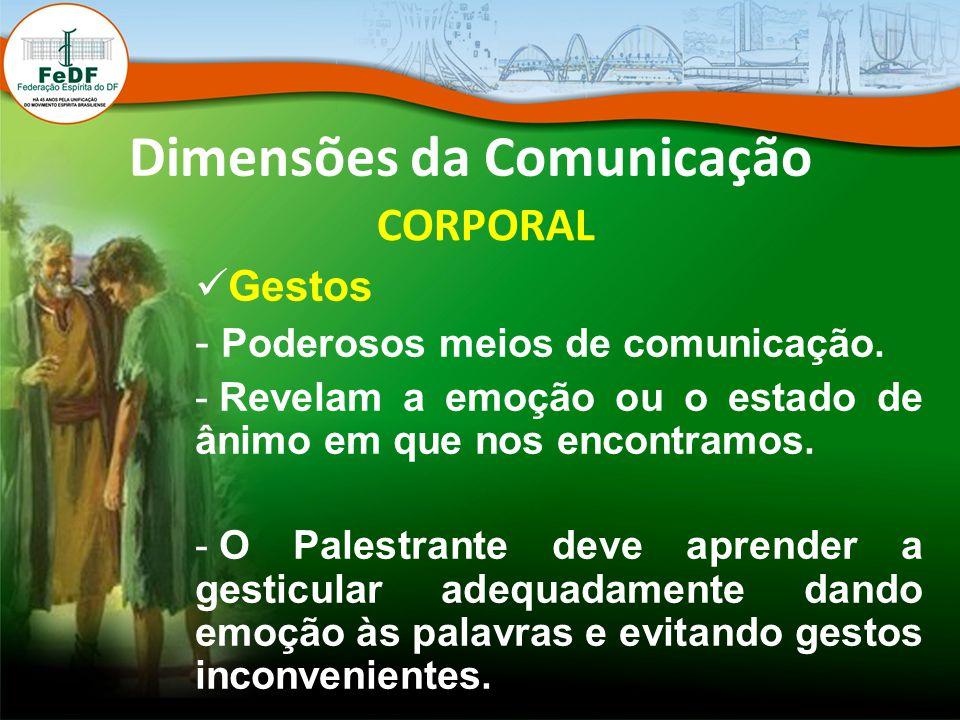Dimensões da Comunicação