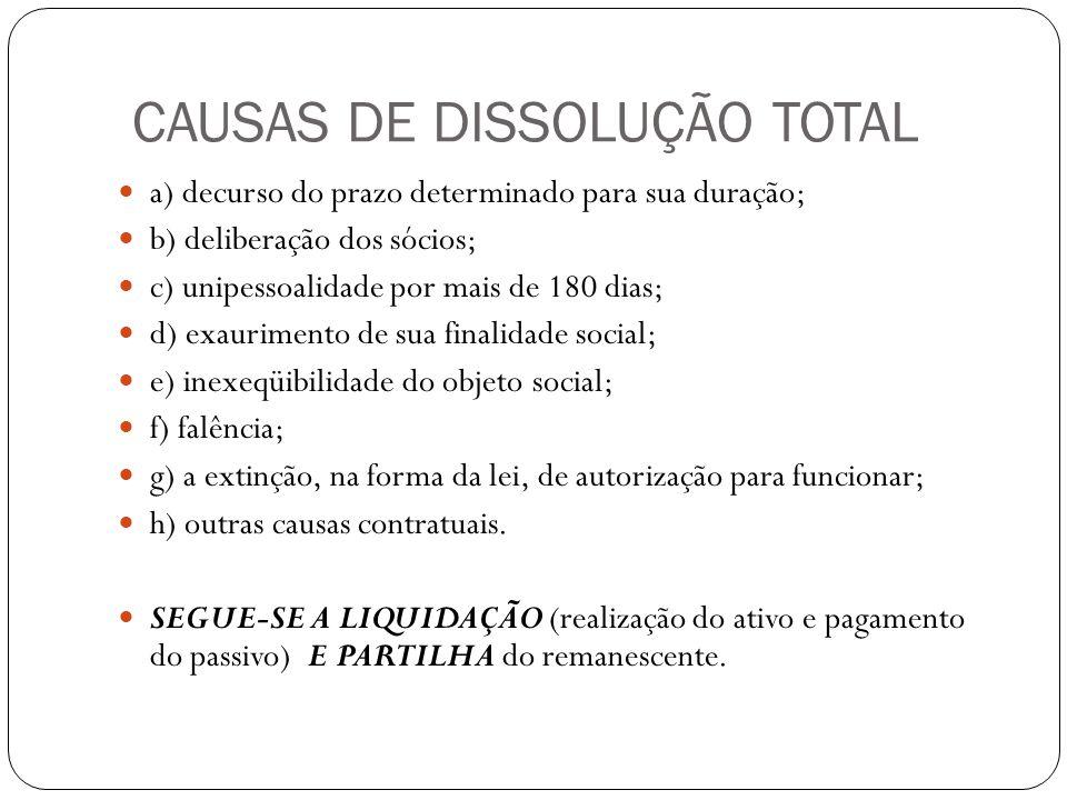 CAUSAS DE DISSOLUÇÃO TOTAL