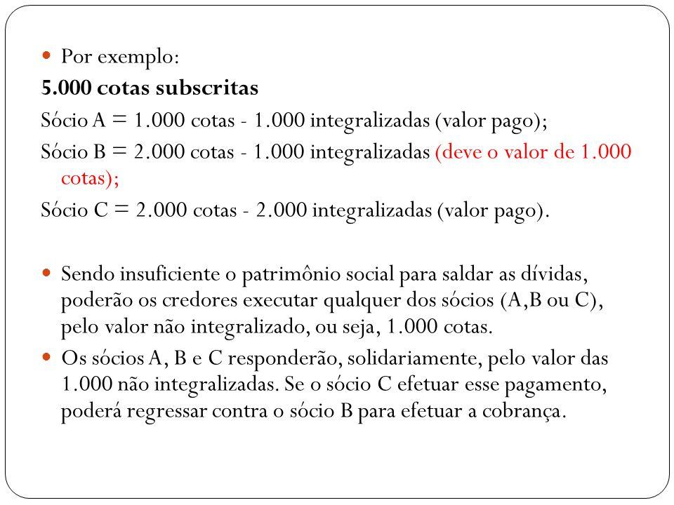 Por exemplo: 5.000 cotas subscritas. Sócio A = 1.000 cotas - 1.000 integralizadas (valor pago);