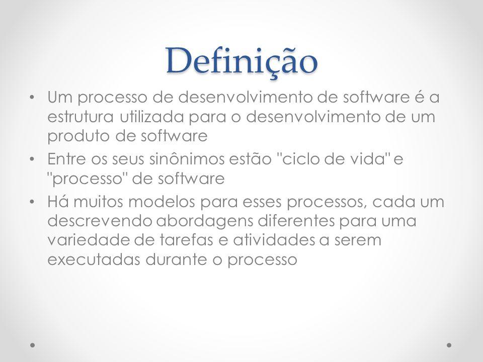 Definição Um processo de desenvolvimento de software é a estrutura utilizada para o desenvolvimento de um produto de software.