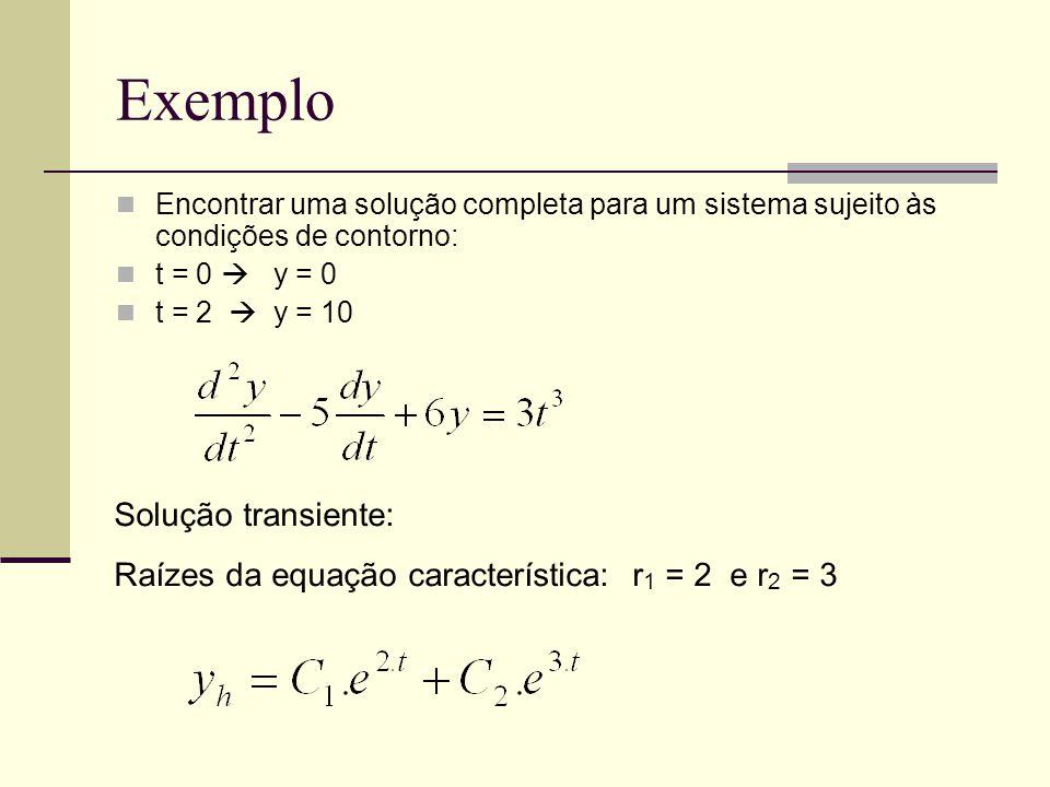Exemplo Solução transiente: