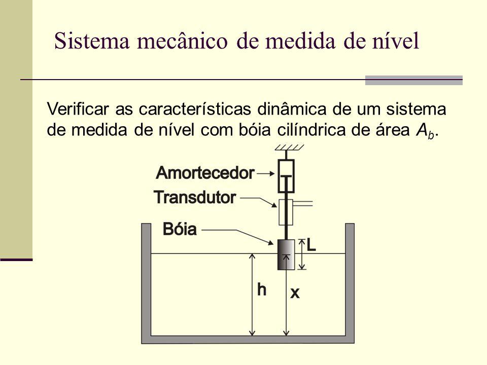 Sistema mecânico de medida de nível