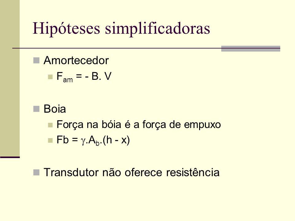 Hipóteses simplificadoras