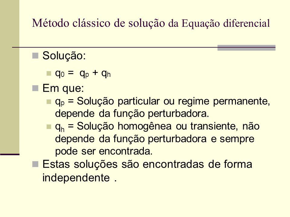 Método clássico de solução da Equação diferencial