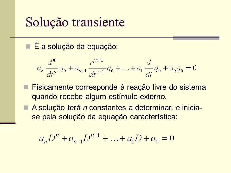 Solução transiente É a solução da equação: