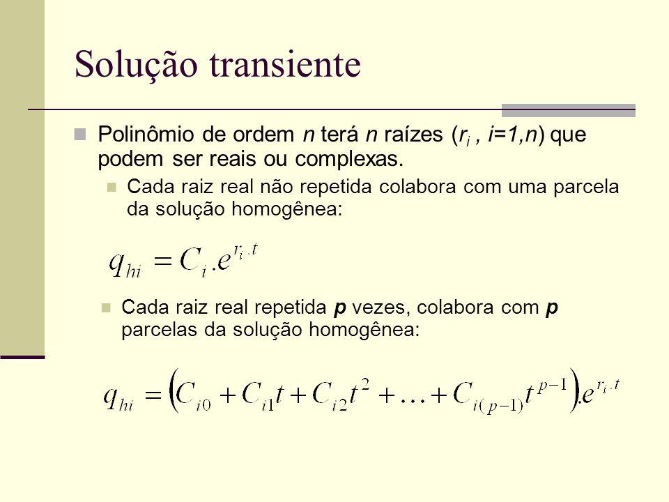 Solução transiente Polinômio de ordem n terá n raízes (ri , i=1,n) que podem ser reais ou complexas.