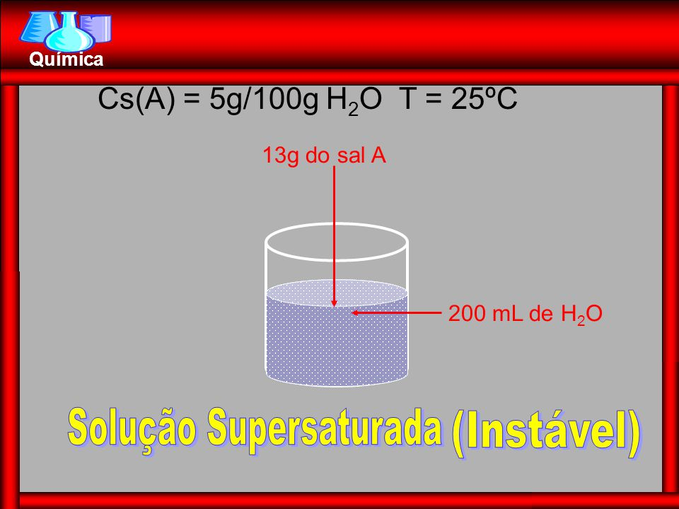 Solução Supersaturada