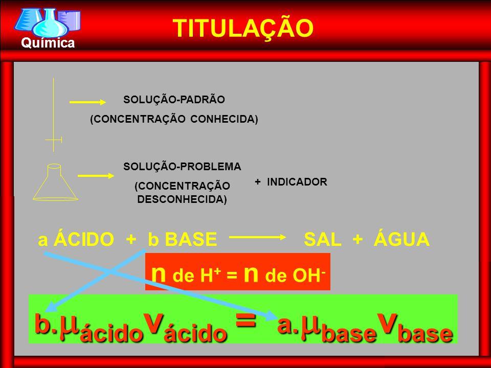 n de H+ = n de OH- b.ácidovácido = a.basevbase
