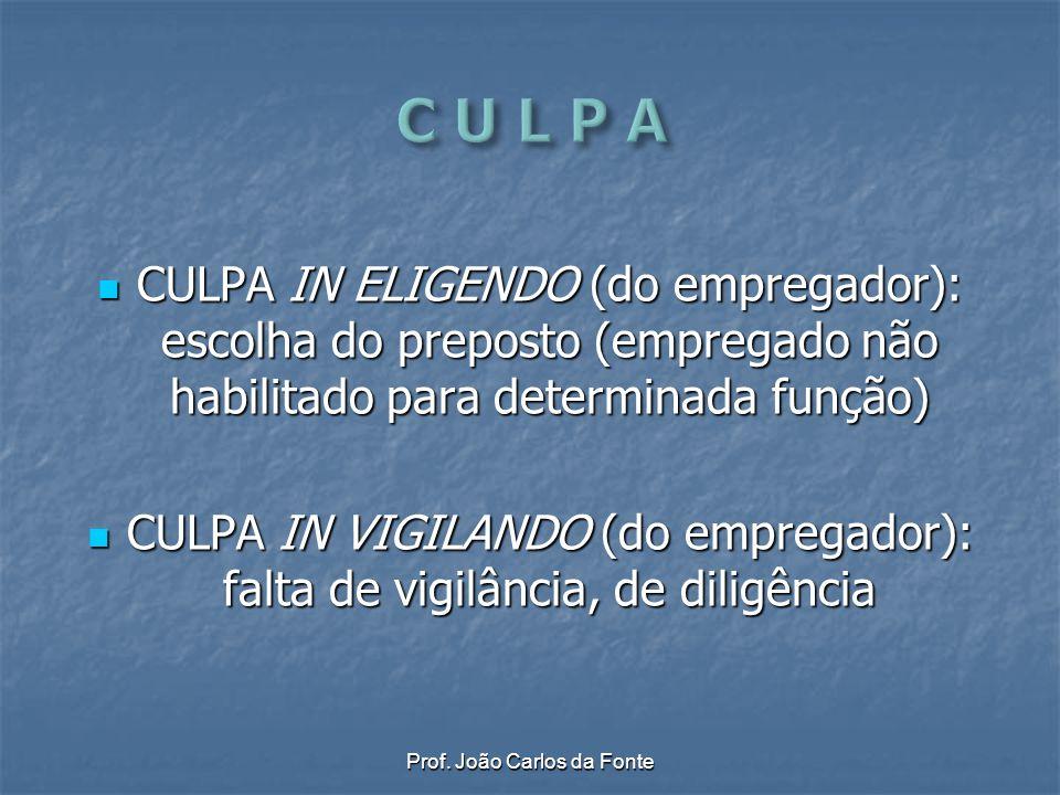 C U L P A CULPA IN ELIGENDO (do empregador): escolha do preposto (empregado não habilitado para determinada função)