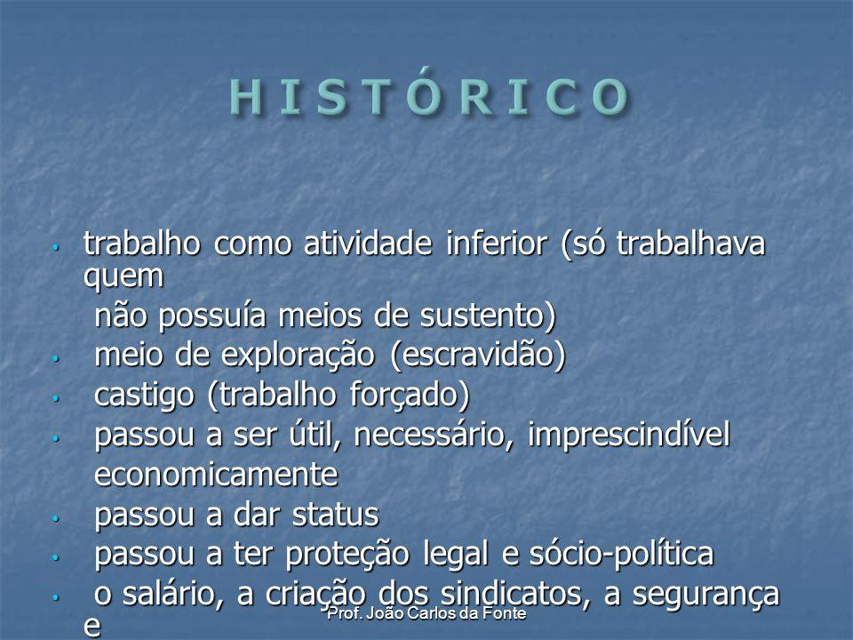 Prof. João Carlos da Fonte