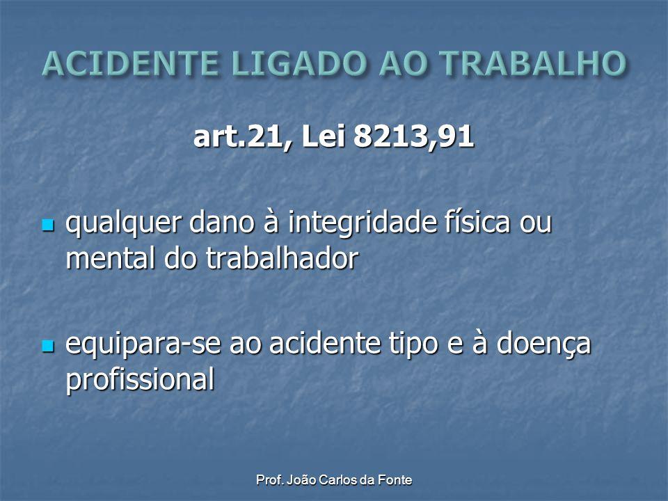 ACIDENTE LIGADO AO TRABALHO