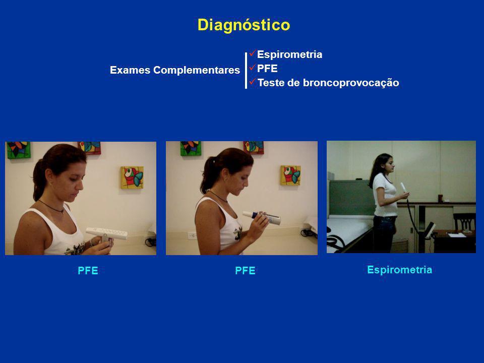 Diagnóstico Espirometria PFE Teste de broncoprovocação