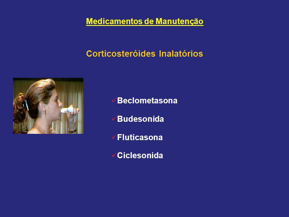 Medicamentos de Manutenção Corticosteróides Inalatórios