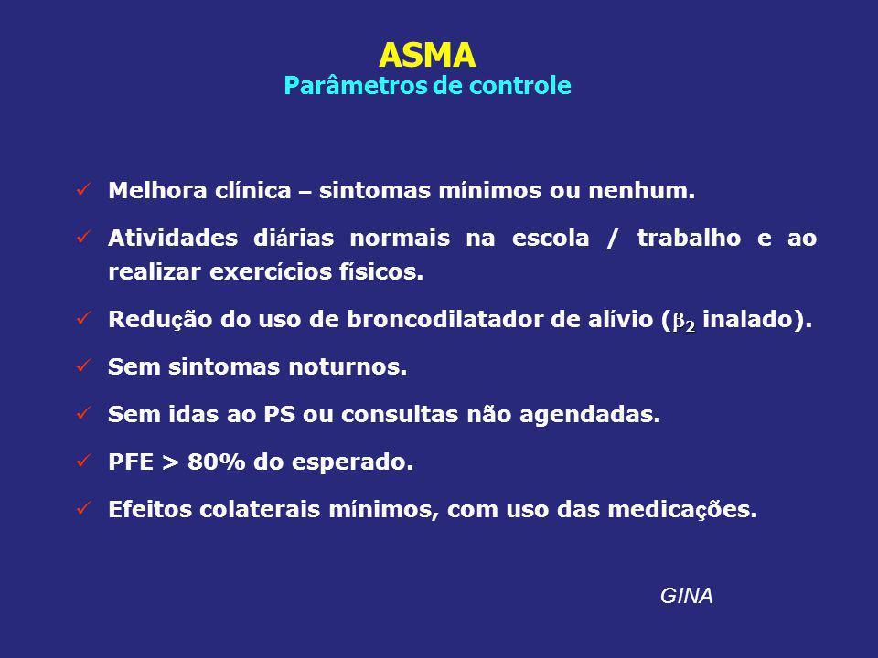 ASMA Parâmetros de controle