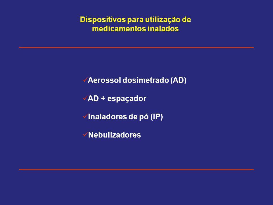 Dispositivos para utilização de medicamentos inalados