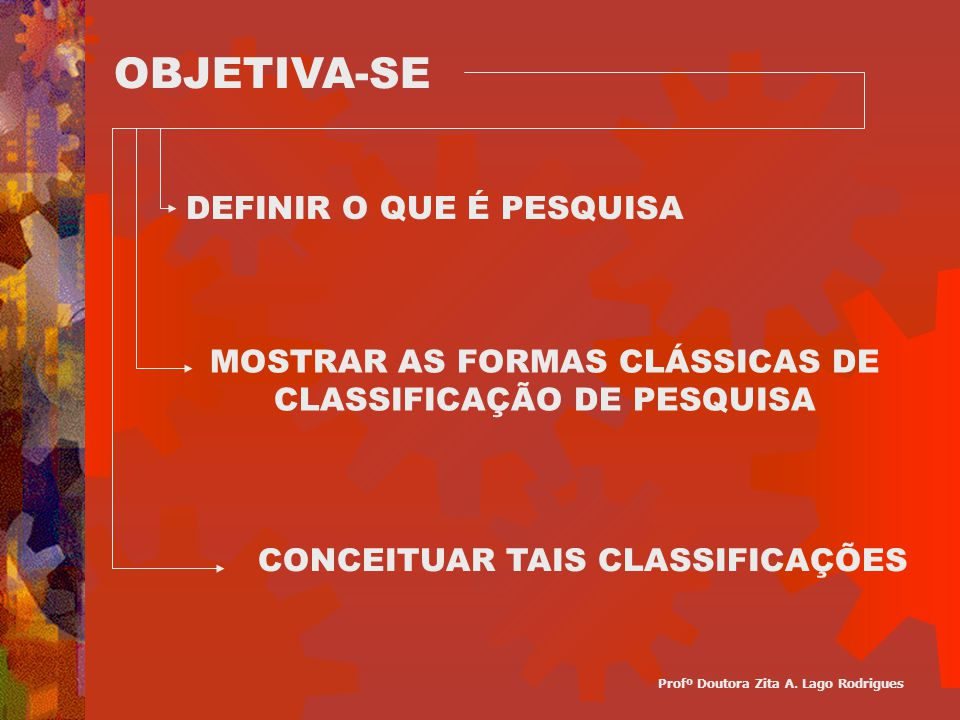 OBJETIVA-SE DEFINIR O QUE É PESQUISA MOSTRAR AS FORMAS CLÁSSICAS DE
