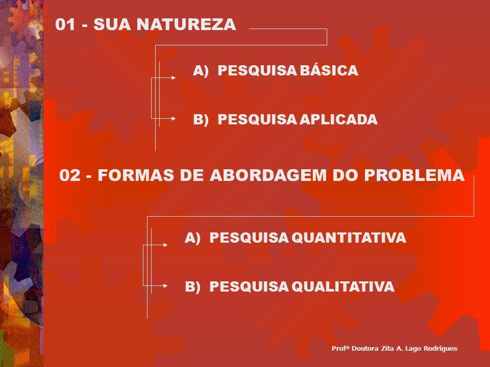 02 - FORMAS DE ABORDAGEM DO PROBLEMA