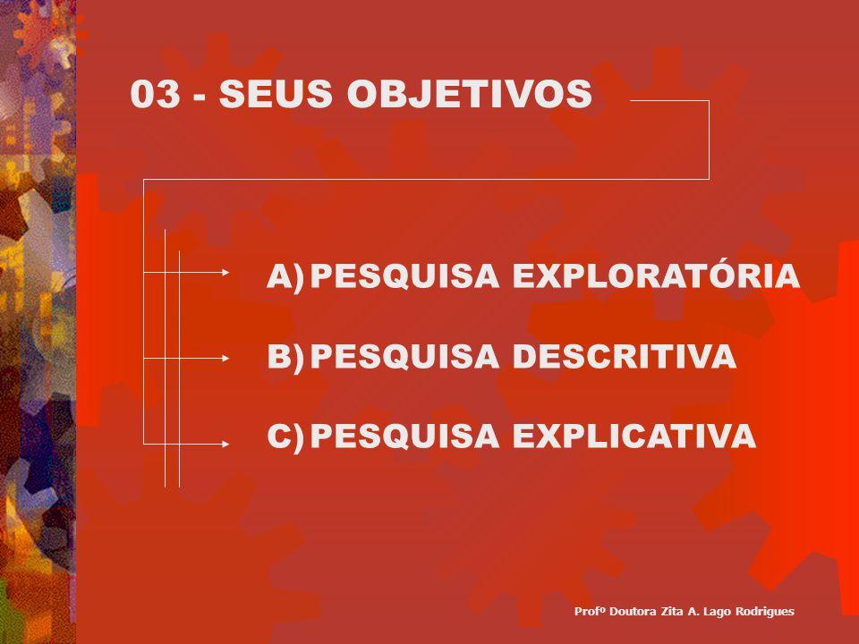 03 - SEUS OBJETIVOS PESQUISA EXPLORATÓRIA PESQUISA DESCRITIVA