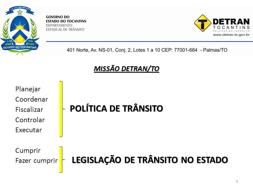 LEGISLAÇÃO DE TRÂNSITO NO ESTADO