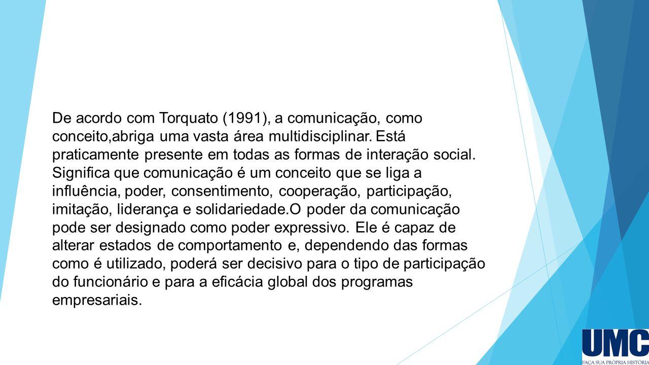 De acordo com Torquato (1991), a comunicação, como conceito,abriga uma vasta área multidisciplinar.