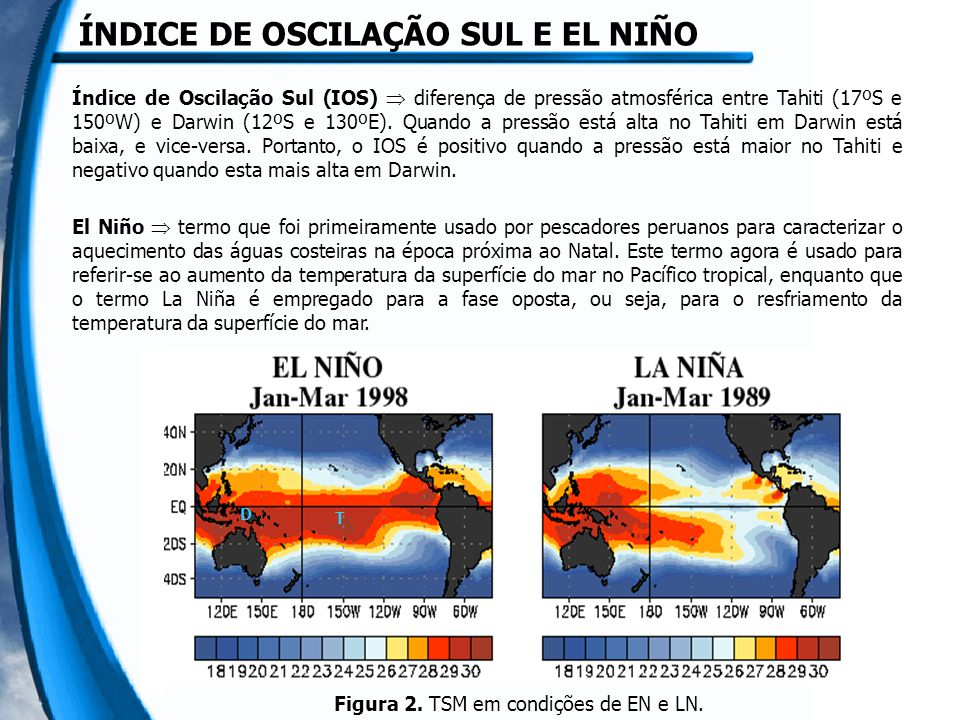 ÍNDICE DE OSCILAÇÃO SUL E EL NIÑO