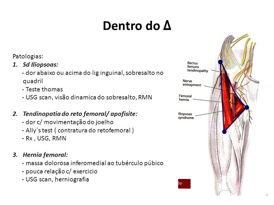 Dentro do Δ Patologias: Sd Iliopsoas: