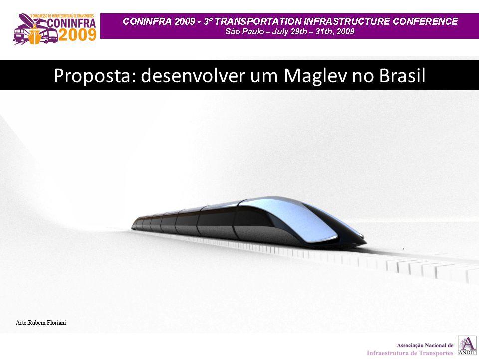 Proposta: desenvolver um Maglev no Brasil