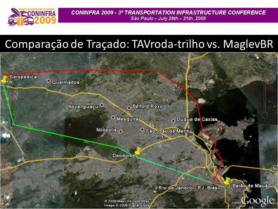 Comparação de Traçado: TAVroda-trilho vs. MaglevBR