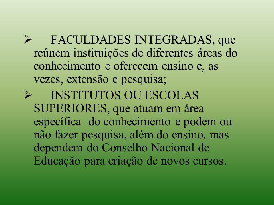 FACULDADES INTEGRADAS, que reúnem instituições de diferentes áreas do conhecimento e oferecem ensino e, as vezes, extensão e pesquisa;