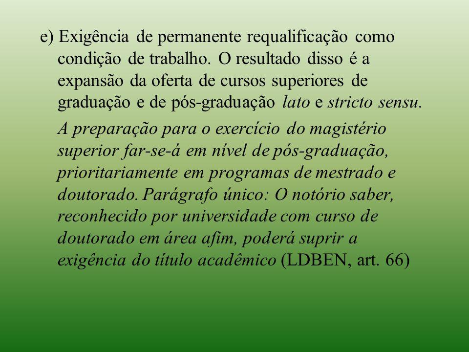 e) Exigência de permanente requalificação como condição de trabalho