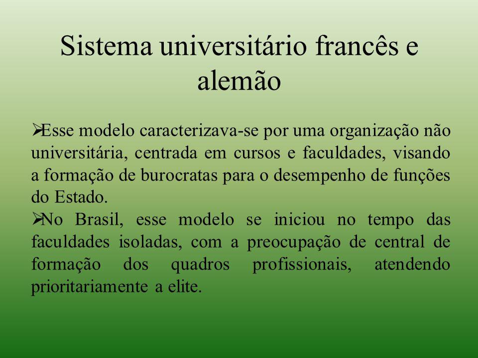 Sistema universitário francês e alemão
