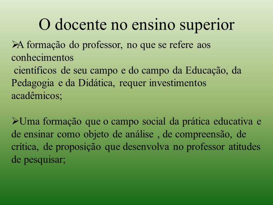 O docente no ensino superior