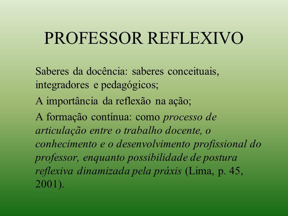 PROFESSOR REFLEXIVO Saberes da docência: saberes conceituais, integradores e pedagógicos; A importância da reflexão na ação;