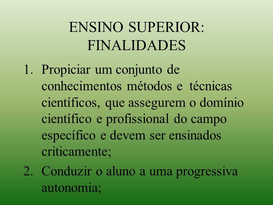ENSINO SUPERIOR: FINALIDADES