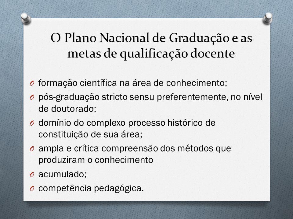 O Plano Nacional de Graduação e as metas de qualificação docente
