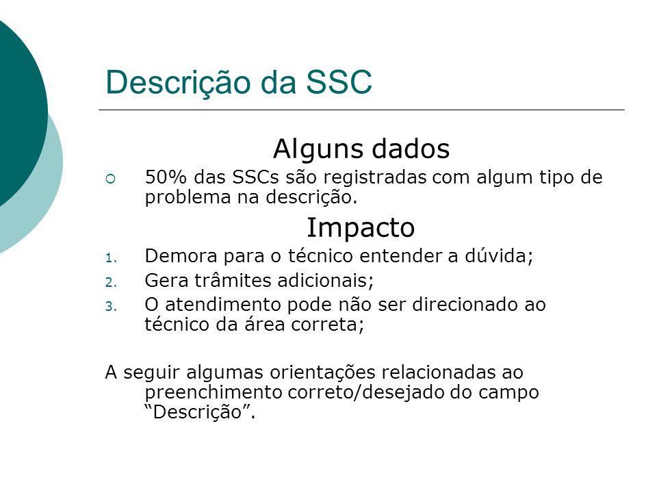 Descrição da SSC Alguns dados Impacto