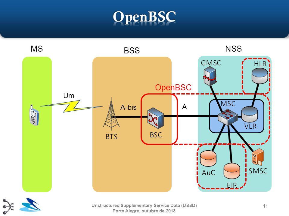 OpenBSC MS BSS NSS OpenBSC Um A-bis A