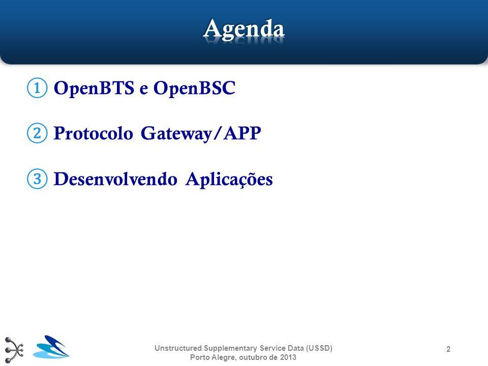 Agenda OpenBTS e OpenBSC Protocolo Gateway/APP