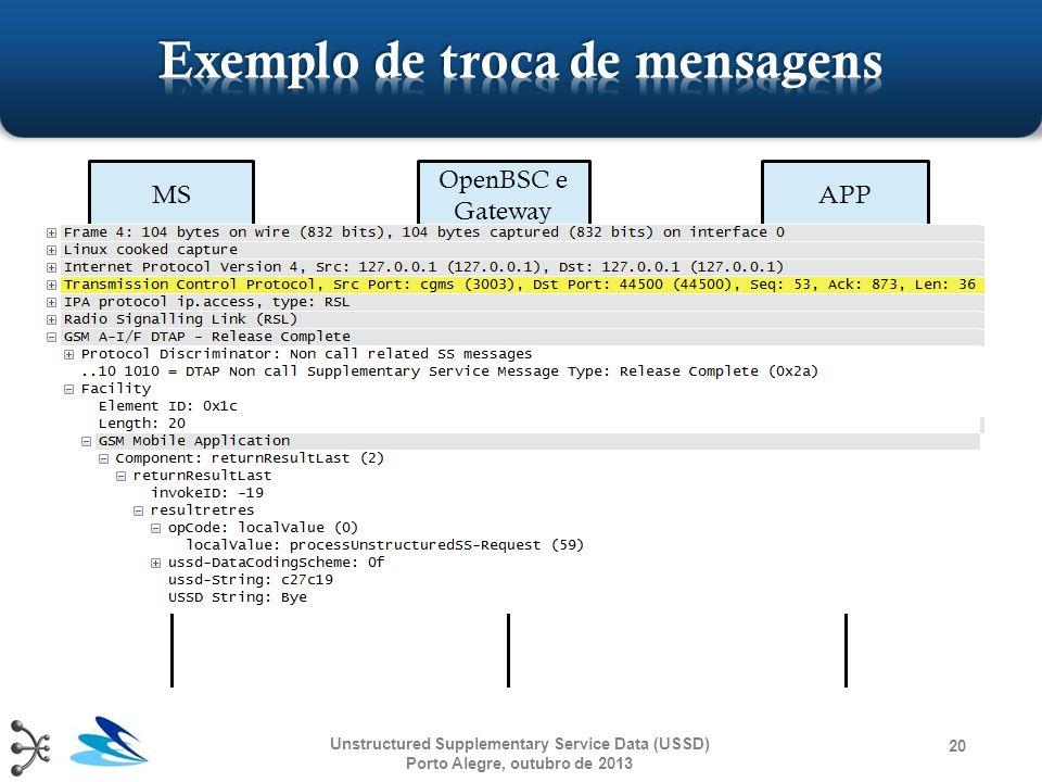 Exemplo de troca de mensagens