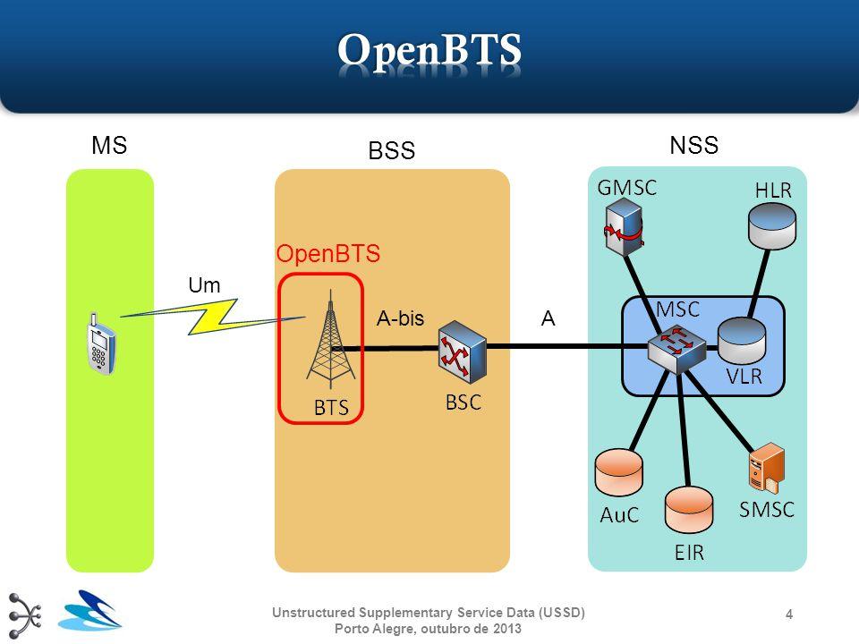 OpenBTS MS BSS NSS OpenBTS Um A-bis A