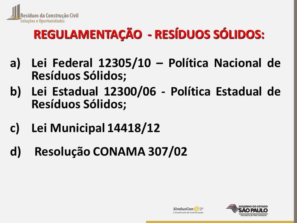 REGULAMENTAÇÃO - RESÍDUOS SÓLIDOS:
