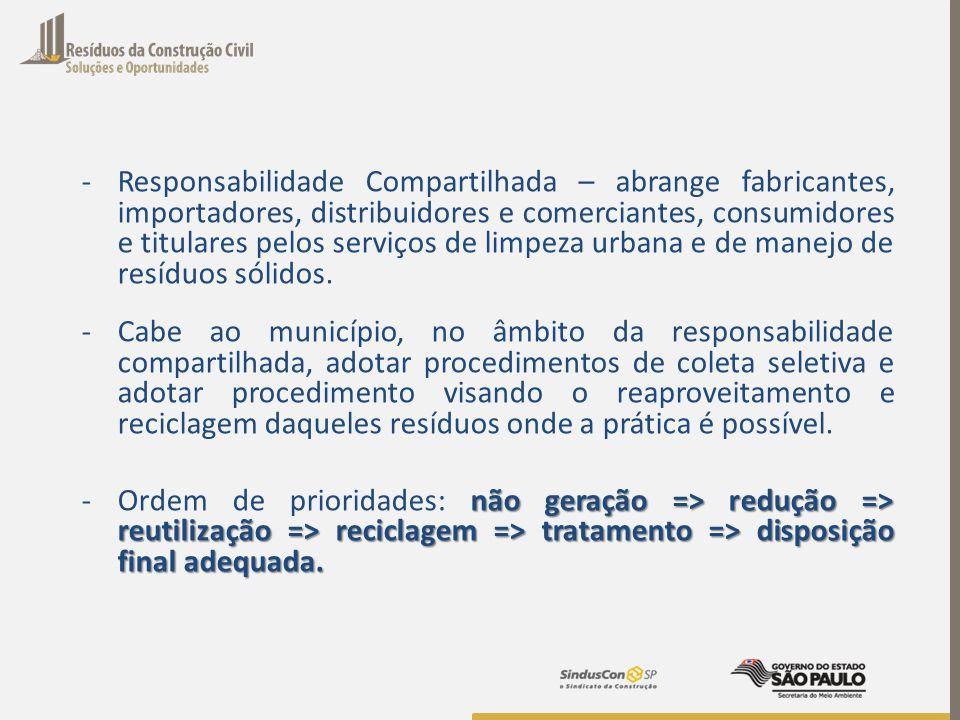 Responsabilidade Compartilhada – abrange fabricantes, importadores, distribuidores e comerciantes, consumidores e titulares pelos serviços de limpeza urbana e de manejo de resíduos sólidos.