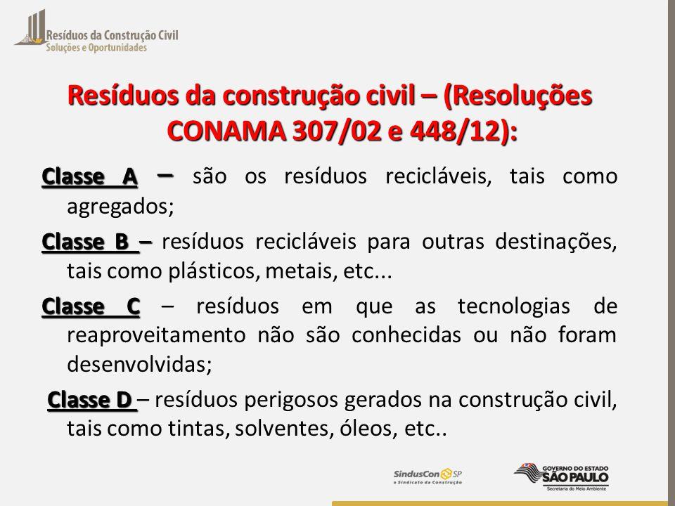 Resíduos da construção civil – (Resoluções CONAMA 307/02 e 448/12):